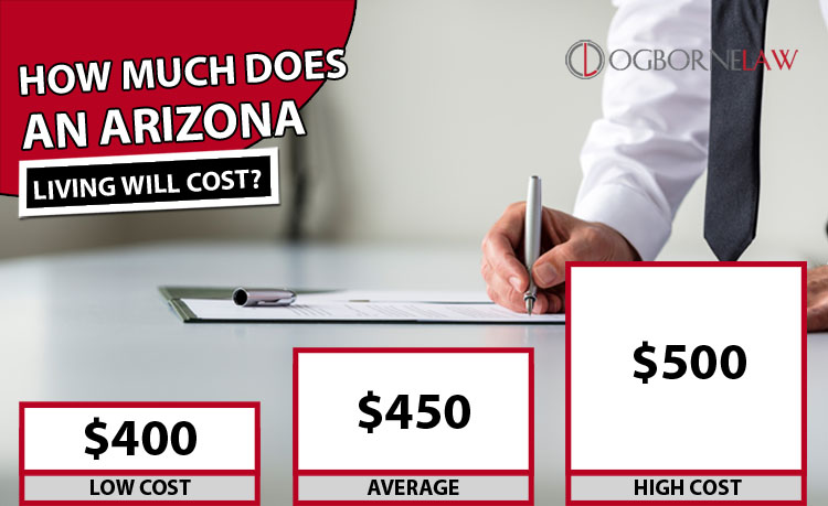 Arizona Living Will Cost