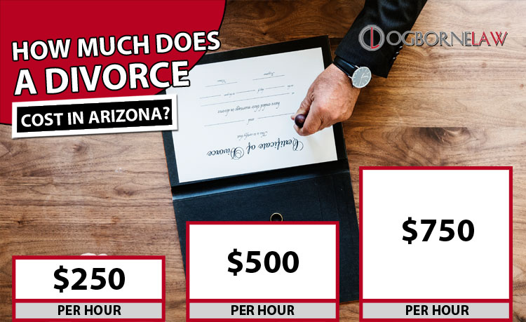 Divorce-Cost-Arizona
