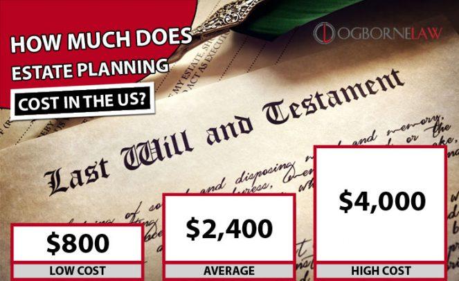 Estate-Planning-Cost