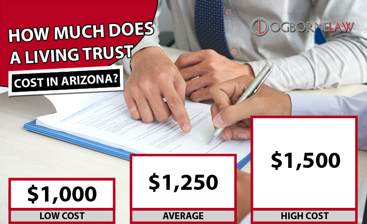 Living Trust Cost Arizona