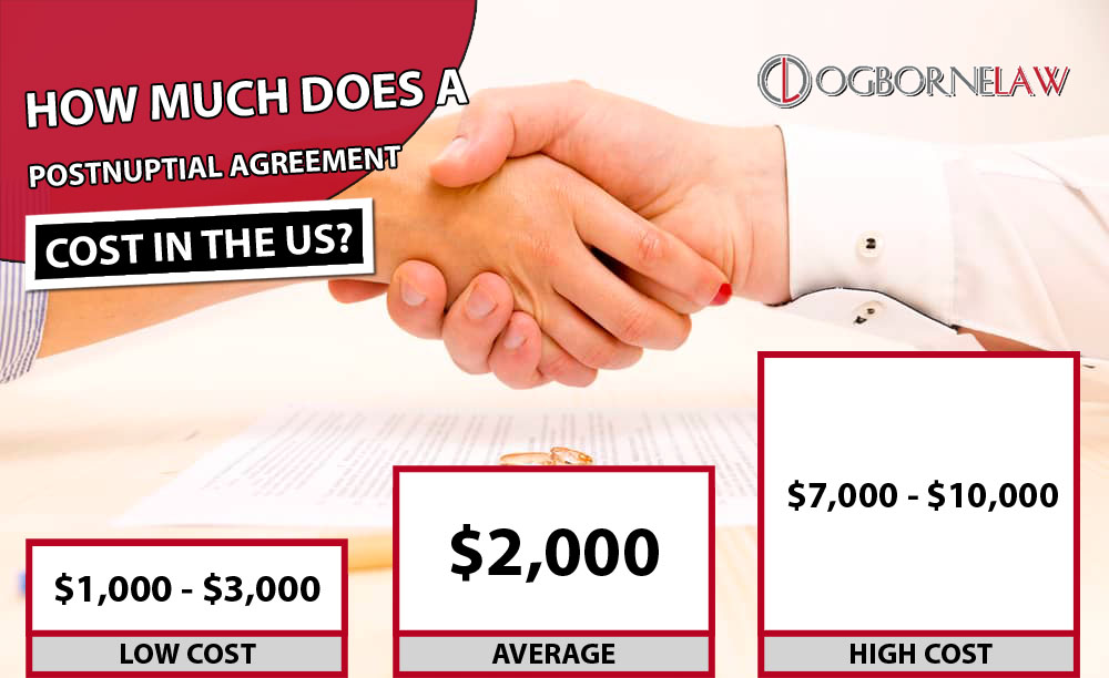 Postnuptial Agreement Cost