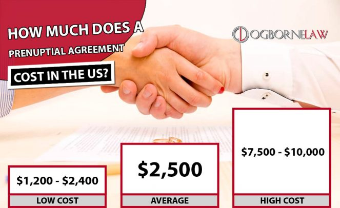 Prenuptial-Agreement-Cost