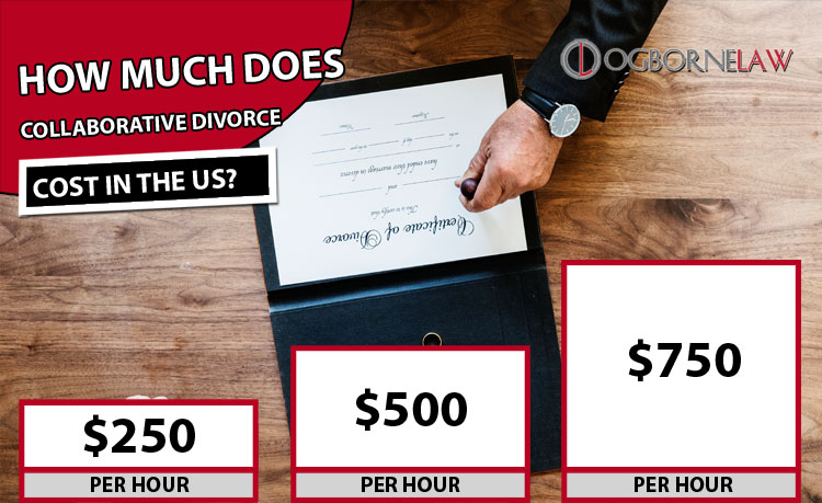 Collaborative Divorce Cost