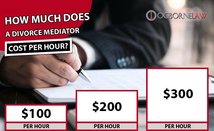 Divorce Mediator Cost Per Hour