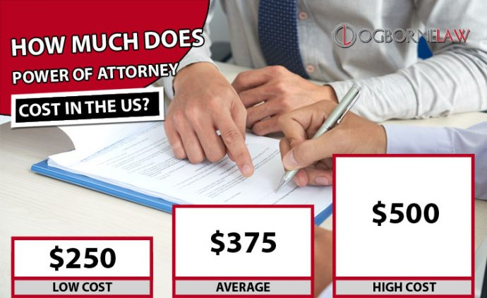 Power-of-Attorney-Cost