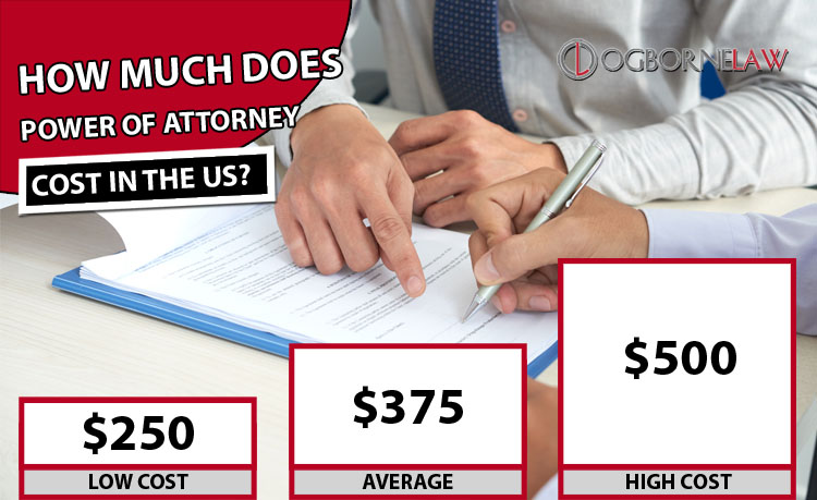 Power of Attorney Cost