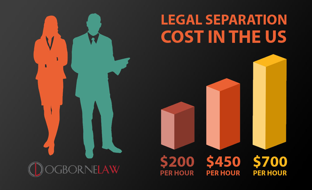 Legal Separation Cost
