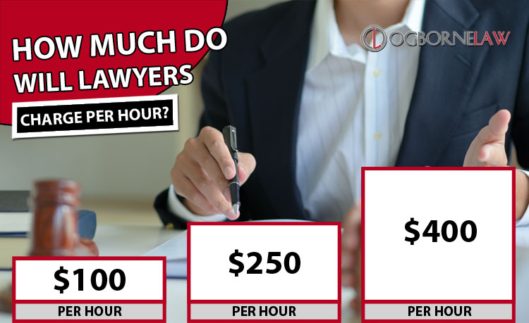 Will Attorney Fees
