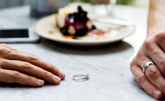 How to Get an Uncontested Divorce